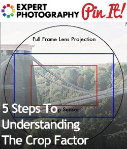 5 Steps To Understanding The Crop Factor1 5 Steps To Understanding The Crop Factor